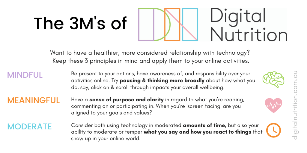 The Three M's of Digital Nutrition